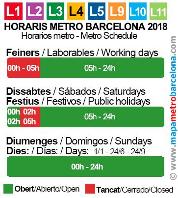 Horario metro barcelona actualizado en enero 2018 for Horario oficina ing barcelona