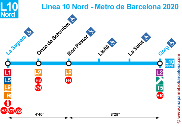 line 10  North Barcelona metro stops map