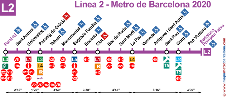 line 2 (purple) barcelona metro stops map