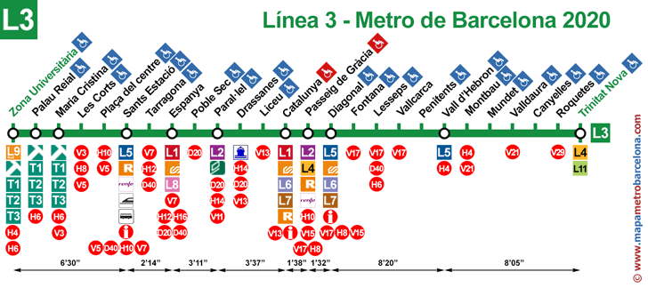line 3 (green) barcelona metro stops map