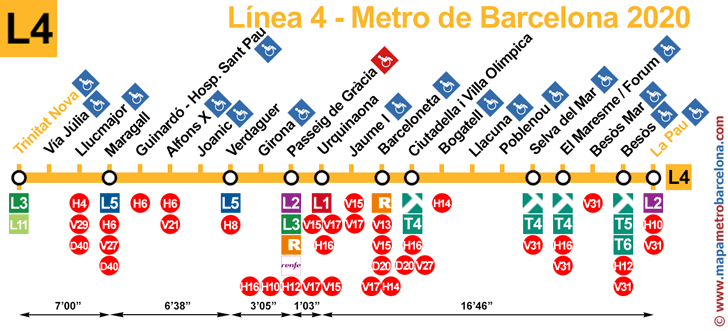 line 4 (yellow) barcelona metro stops map