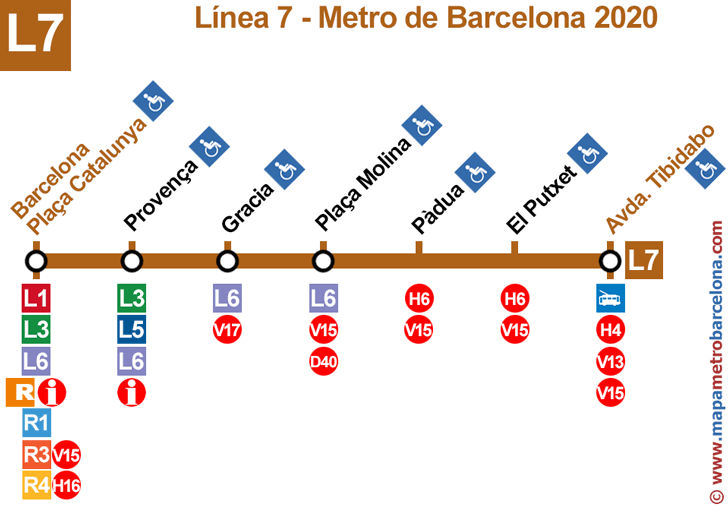 line 7 (brown) barcelona metro stops map