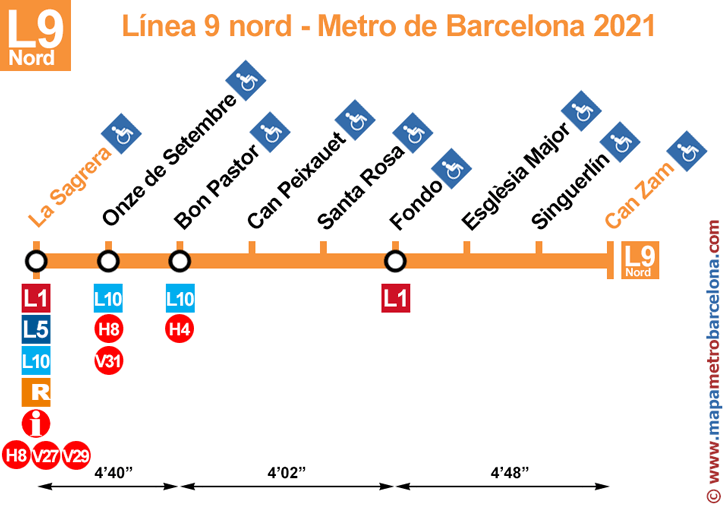 line 9 north (yellow) barcelona metro stops map
