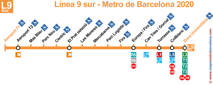 line 9 south (yellow) barcelona metro stops map