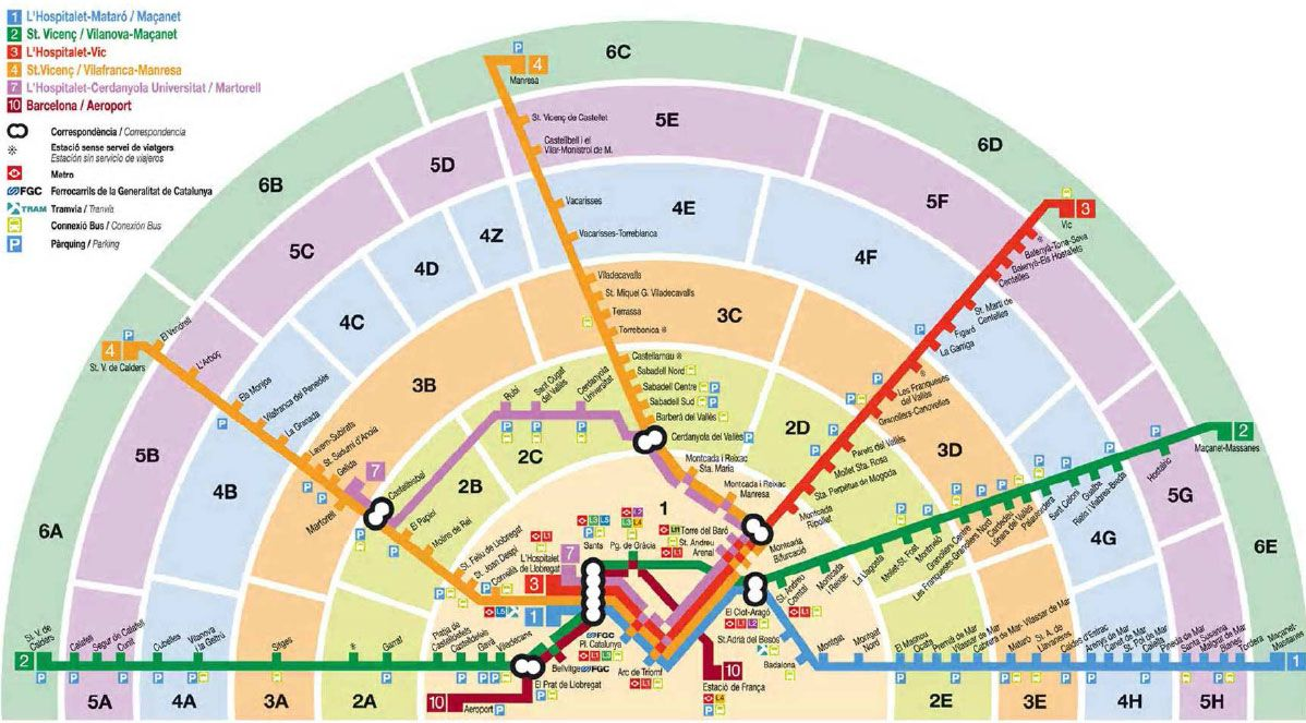 Zone Map Of Public Transport Barcelona